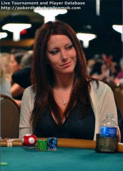 Alexis Gilbard: Hendon Mob Poker Database