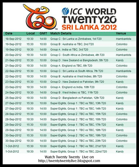 The News Track: T20 World Cup 2012 Schedule