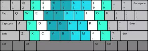 How long did it take for you to become a touch typist and