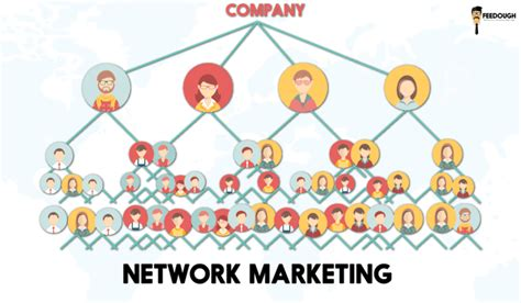 What Is Network Marketing? MLM Explained With Examples