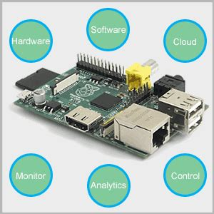 How to use the PWM interface in Raspberry Pi – RadioStudio
