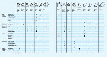 Component Check Sheet | F30 Building Products