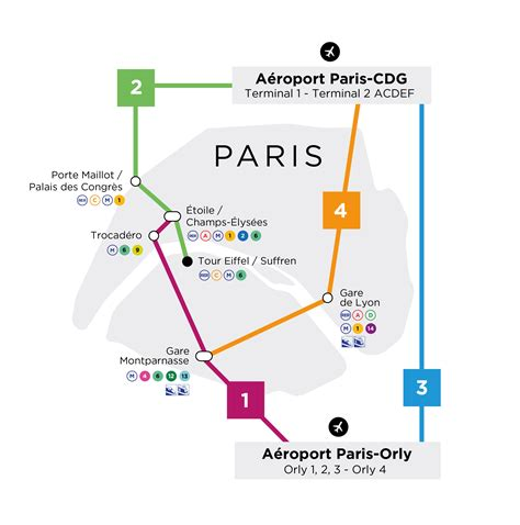 Le Bus Direct Ligne 4 : Paris Gare Montparnasse >