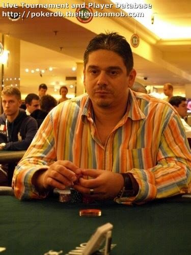 Christophe Palmeri: Hendon Mob Poker Database